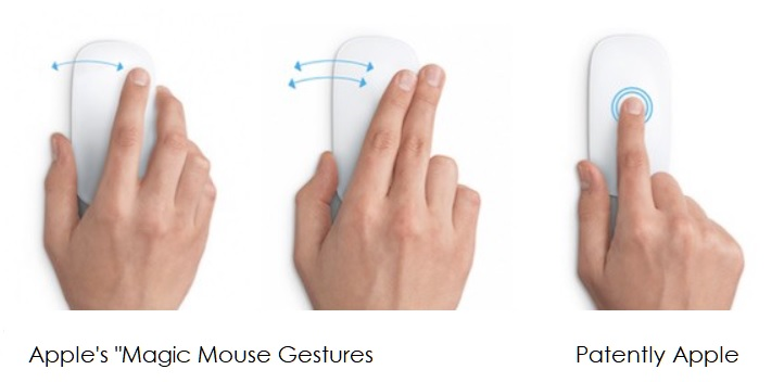 1 X Magic Mouse gestures