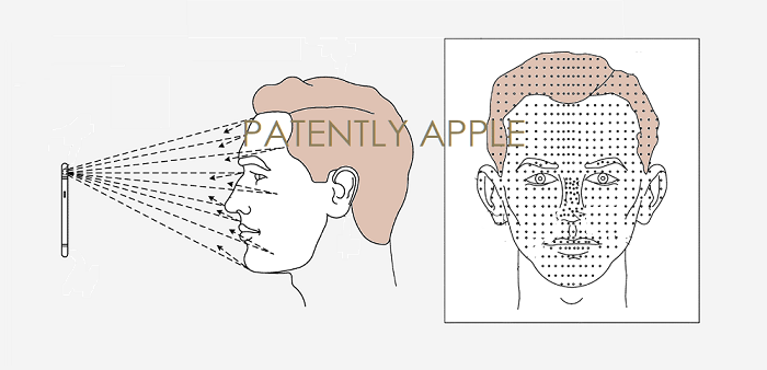 1 COVER APPLE PATENT  TRUEDEPTH CAMERA RELATED  PATENTLY APPLE IP REPORT APR 23  2019