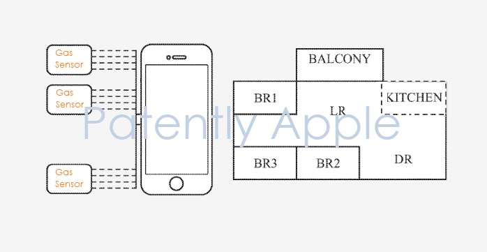 1 XCOVER- APPLE GAS SENSOR PATENT