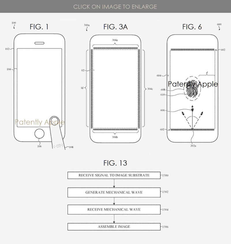 2. Apple possible next-gen Touch ID figs 1  3a  6 & 13  Patently Apple IP Report