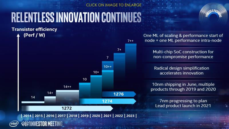2 X renduchintala presentation 2 slide for relentless innovation