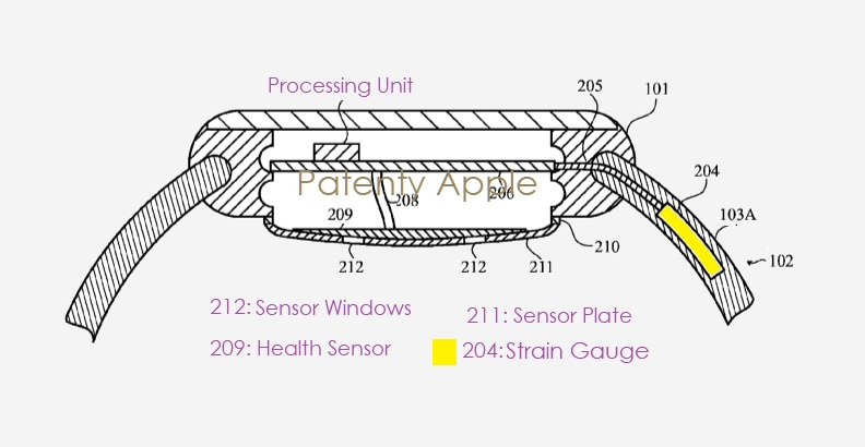 1 Cover Apple Watch Band with tightning and strain gauge sensors invention  Patently Apple IP Report May 16  2019