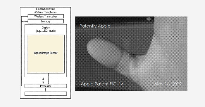1 Cover jpeg - next gen touch id patent report  Patently Apple May 16  2019