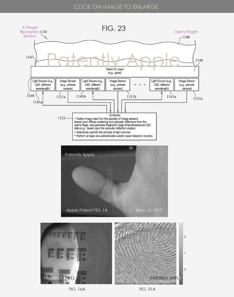 3 Apple fingerprint ID under display patent application - figs. 14  16a  23  31a - Patently Apple IP report May 16  2019
