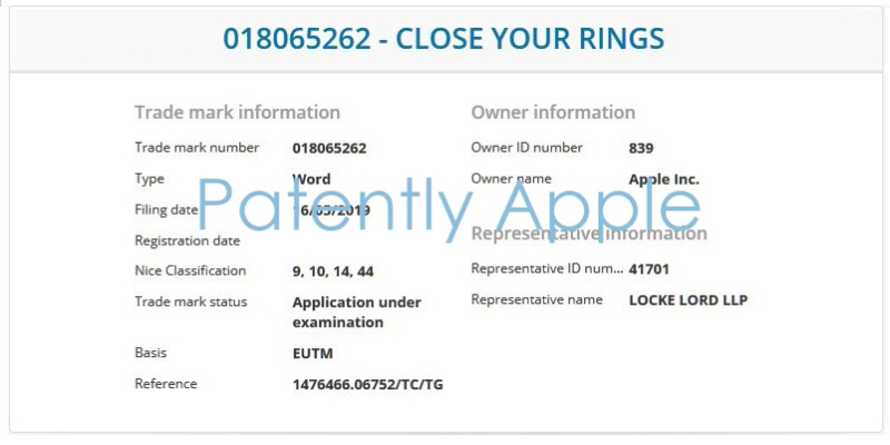 2 Close your Rings TM Applicatioin 018065262 Europe filing in London