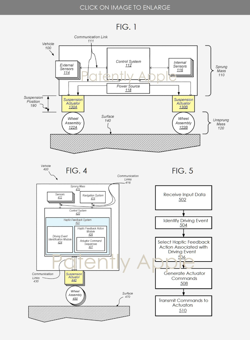 2 Project Titan Patent  Figs 1  4 & 5  Patently Apple IP Report May 31  2019
