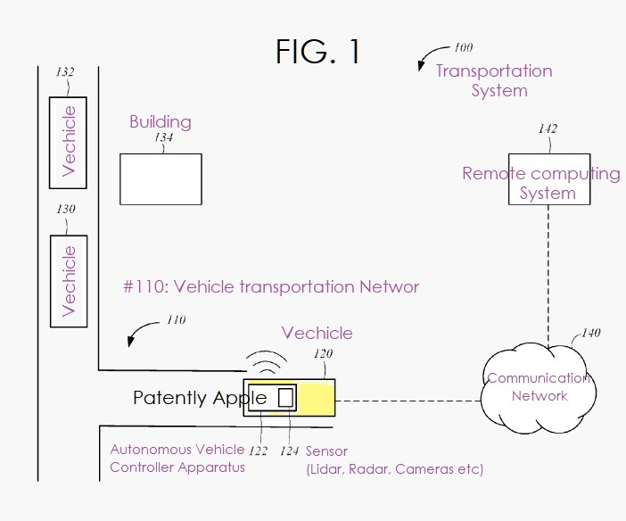3 Apple patent figure 1 - transportation system - Patently Apple IP report
