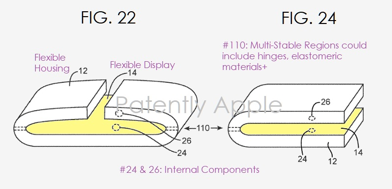 2 x FLEXIBLE IDEVICES FIGS 22 & 24 - PATENTLY APPLE IP REPORT JUNE 11  2019