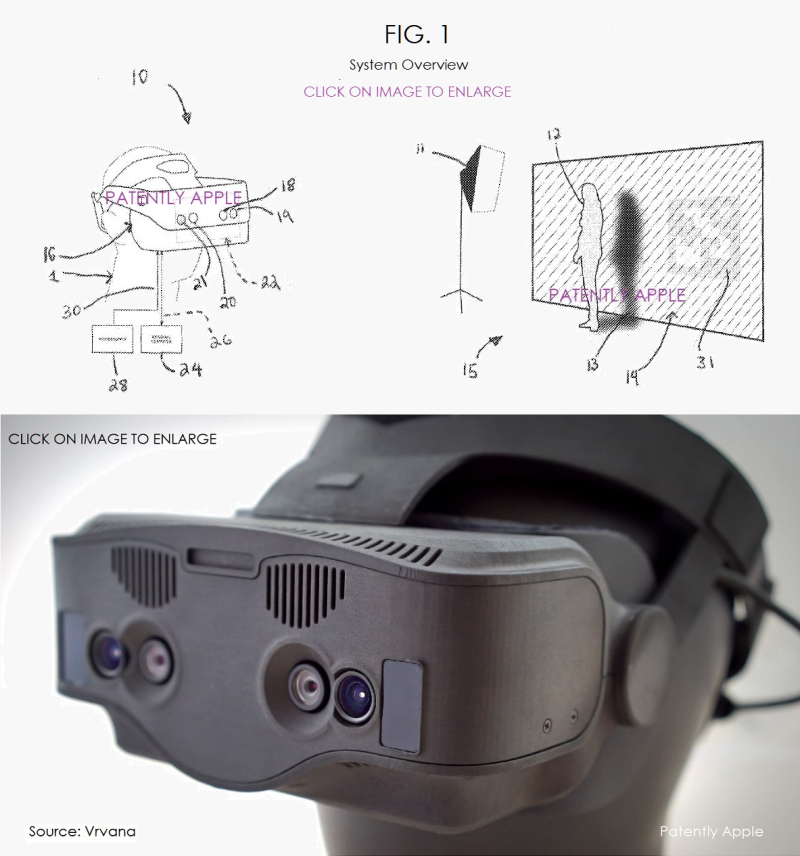 3X Apple Euro HMD DEVICE FIG. 1 + image of real VRVANA HMD