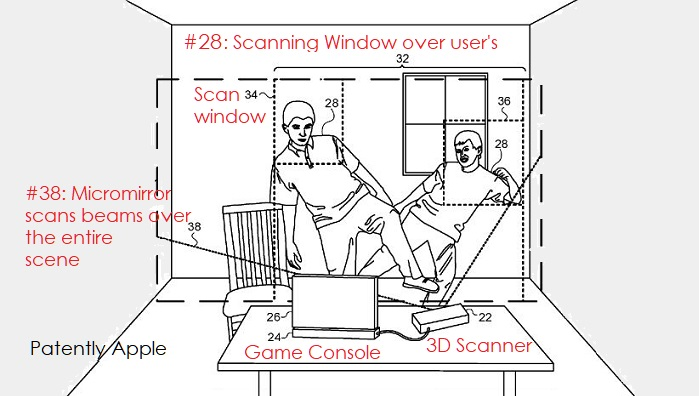 1 Fx Cover 3D scanner patent - Patently Apple IP Report