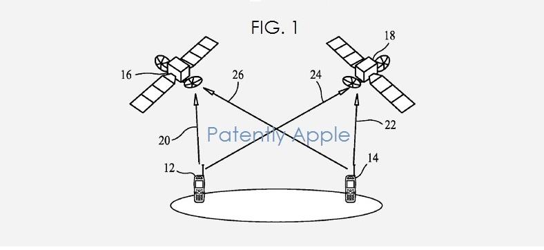 3 x apple satellite patent