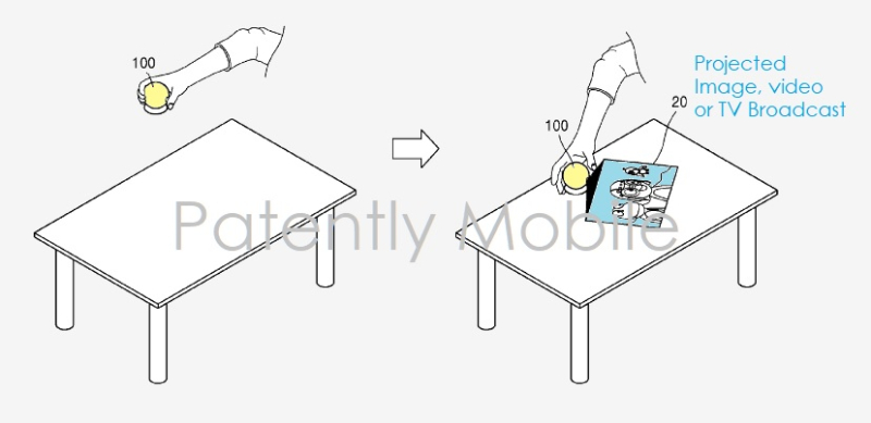1 Cover Samsung projecting device