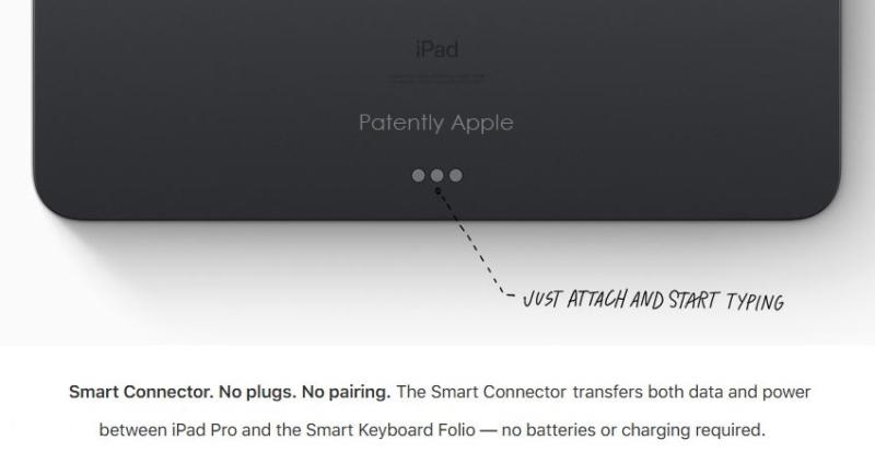 3 x iPad Smart Connector