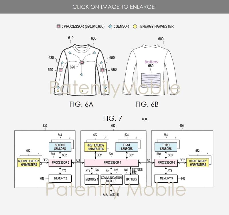 2 X Samsung smartwear - clothing - energy harvesting