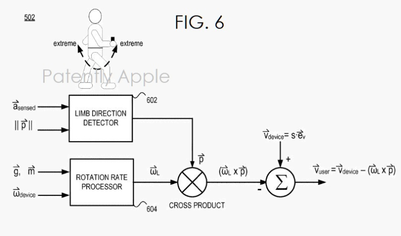 3 fig. 6 apple patent
