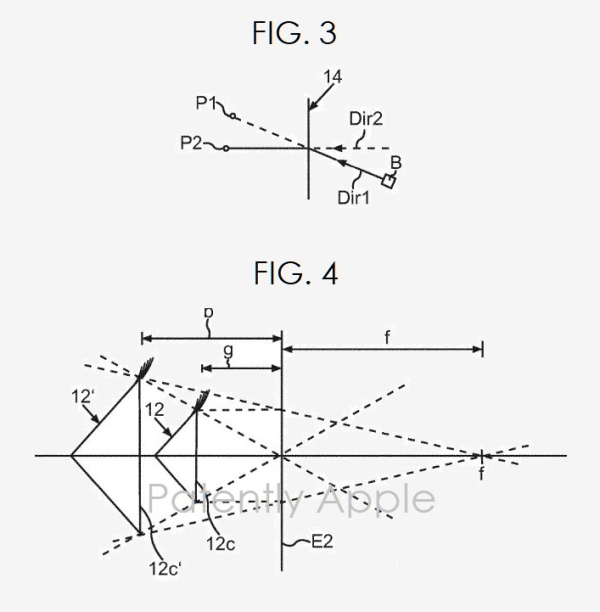 Apple Wins a Key Patent Relating to Eye Tracking in Smartglasses