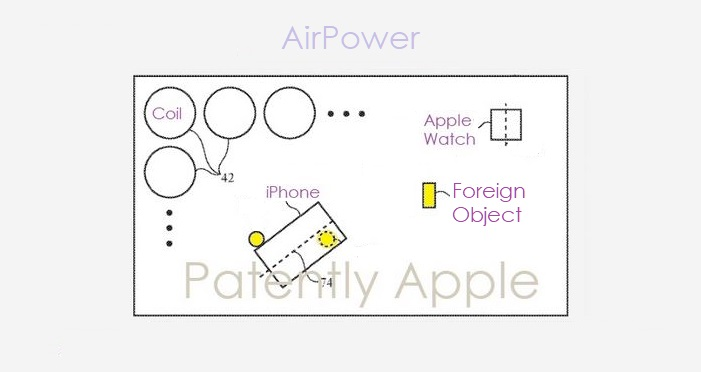1 X Cover AirPower related granted patent - patently apple IP report
