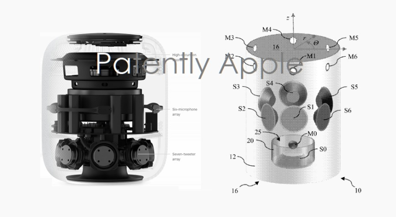 2 HomePod patent - Patently apple 3-19-19 IP report