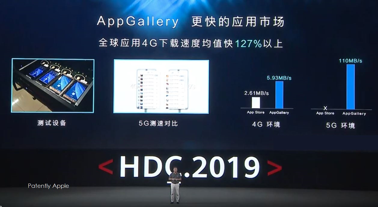 Huawei introduced their new 'HarmonyOS' today at their