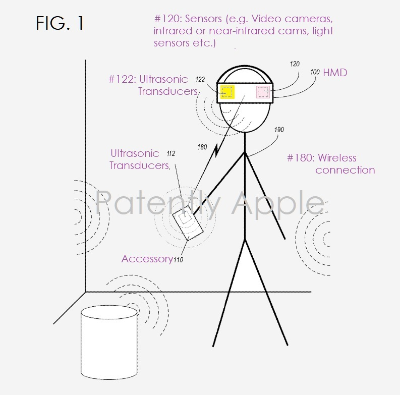 2 Apple HMD with ultrasonic transducers - Patently Apple IP report March 28  2019