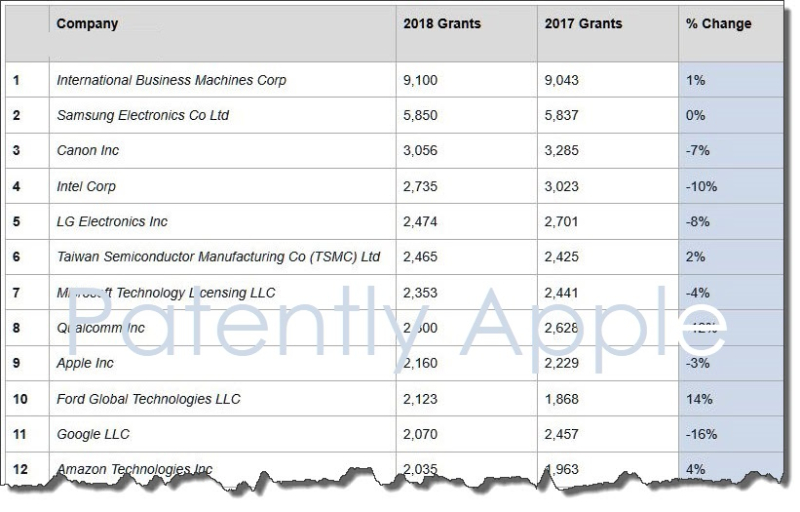 2 XX2FINAL -  ificlaims patent filings 2018