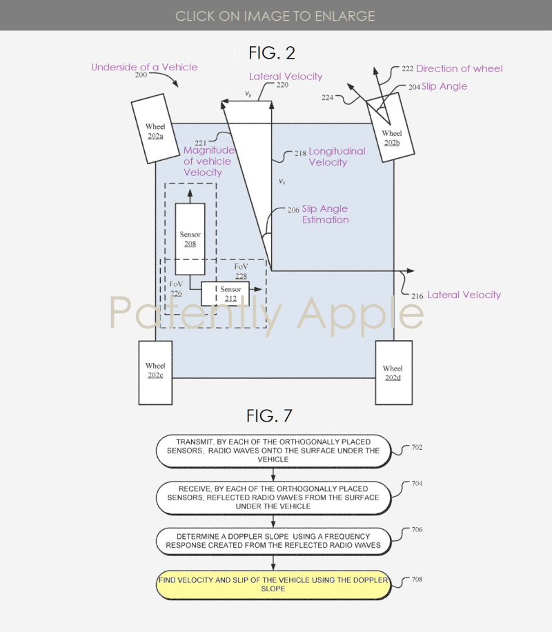 3 Apple patent figs 2 and 7 Project titan  Patently Apple report