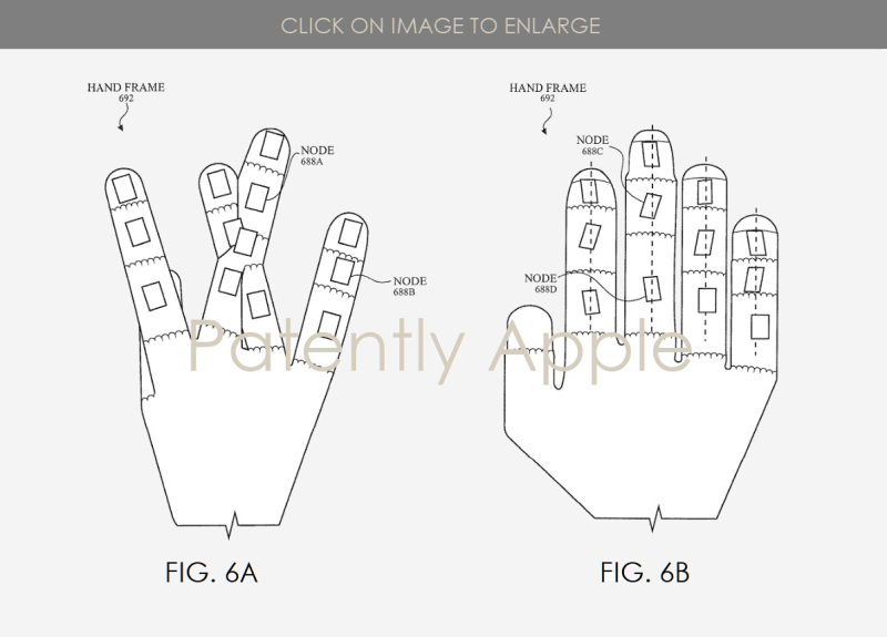4 Apple vr glove patent figs 6a b Patently Apple IP report Apr 4  2019