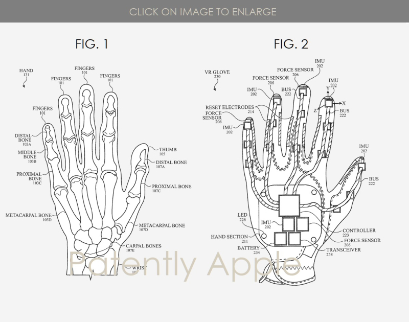 2 Apple VR Glove figs. 1 & 2  Patently Apple report apr 4  2019