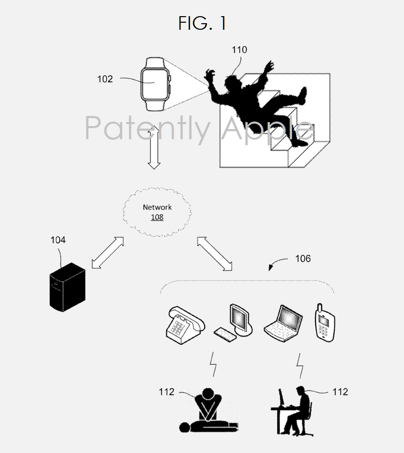 2 Apple Watch series 4 Fall Detection patent filing
