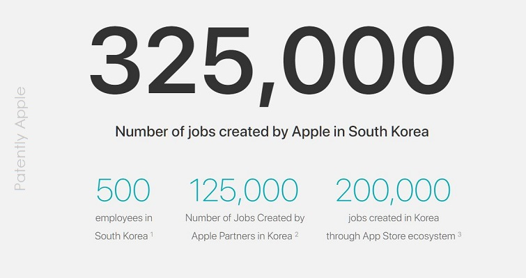 1 X cover Apple creates 350 000 jobs in South Korea