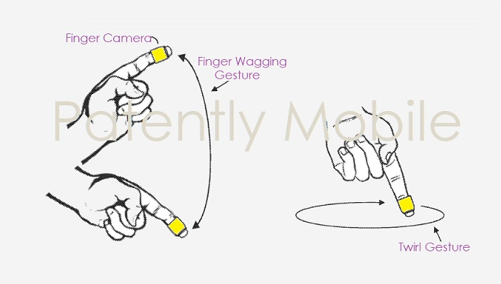 1 cover fingertip cameras facebook invention  patent application  Patently Moble IP report aug 20  2019