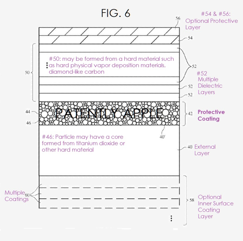 2 X protective coating for Apple devices patent fig. 6  Patently Apple IP report Apr 7  2019
