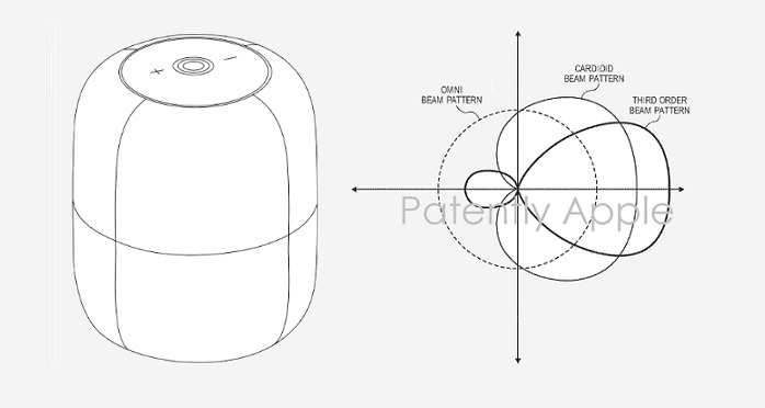 1 cover 3 Granted Audio related patents for Apple inc  Patently Apple IP Report Apr 9  2019