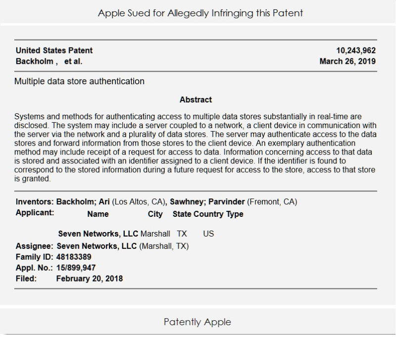 2  Seven Networks  LLC sues apple for patent infringement of this patent and many more Apr 11  2019