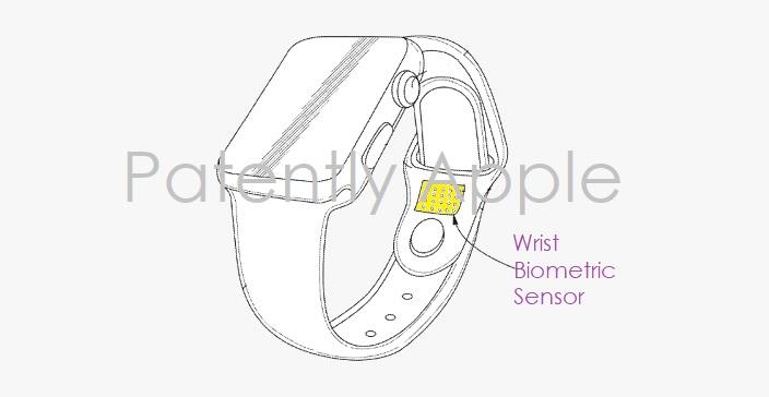 1 cover  new form of biometrics