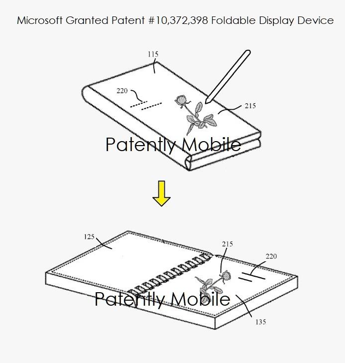6 microsoft foldable device patent
