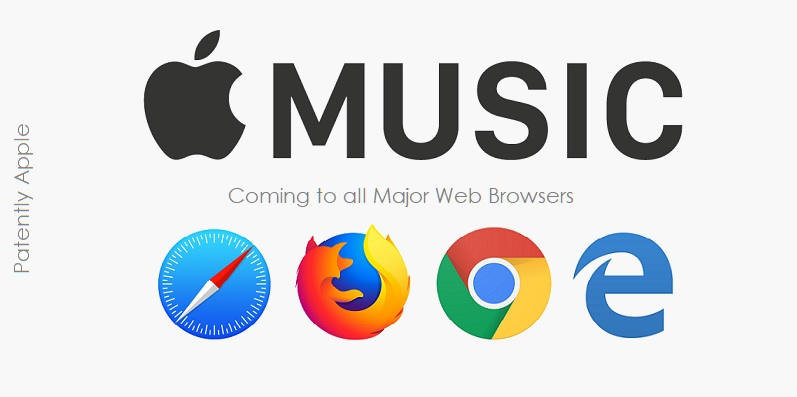 4 X Cover Apple Music coming to web browsers