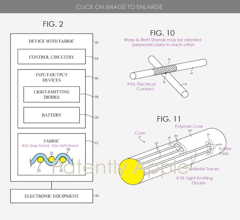 3 XFINAL - -  Apple Patent figs 2  10 & 11  smart fabrics with illumination  Patently Apple Patent report  May 4  2019