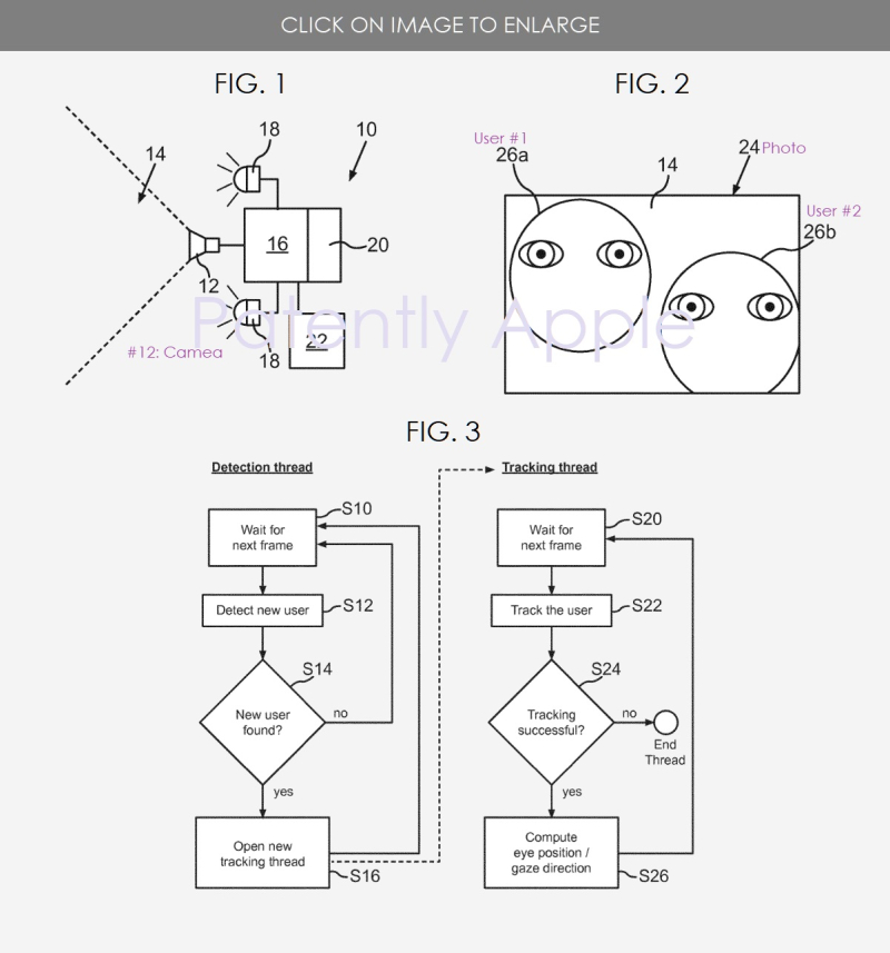 2 Apple eye-tracking system granted patent  figs 1  2 & 3   Patently Apple IP report