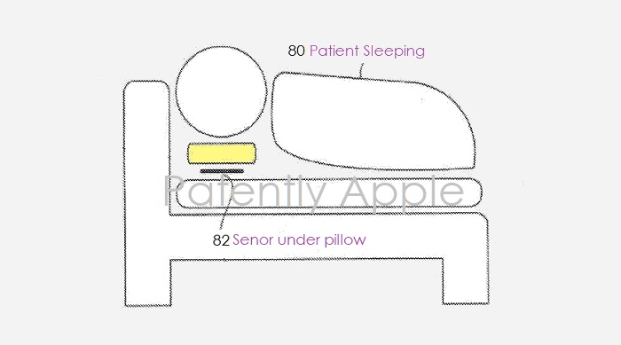 diagram of sleeping apple acquires patent that covers systems that monitor   manage  apple acquires patent that covers