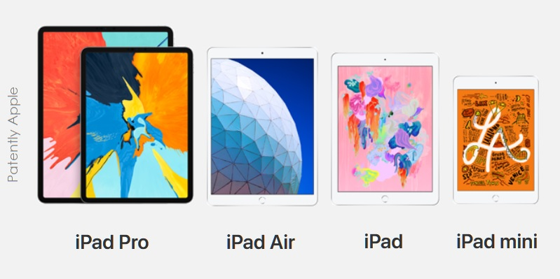 1 X Cover iPads #1 in Q1 2019