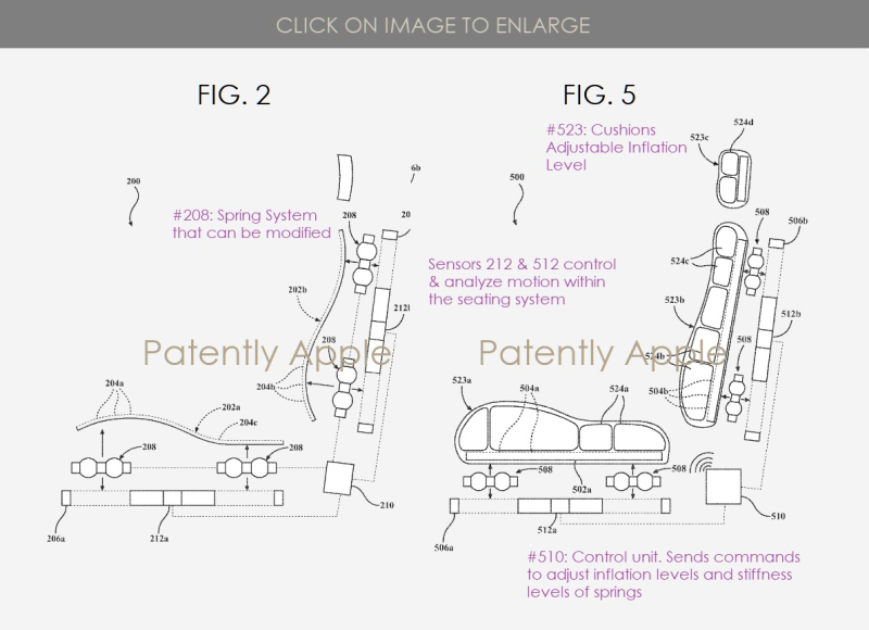 3 Apple Granted Patent figs 2 & 5 Project Titan  Car Seat designs  Patently Apple IP Report May 21  2019