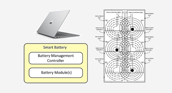 1 cover fast charging battery patent MSFT
