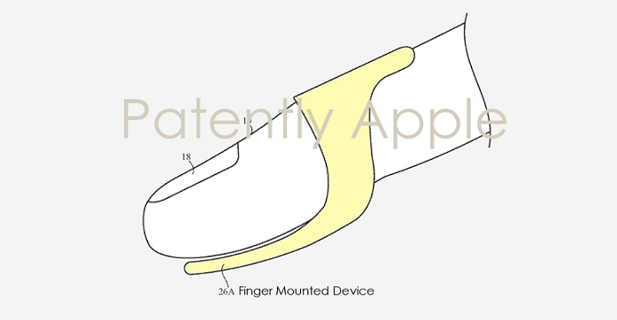 1 Cover finger mounted devices