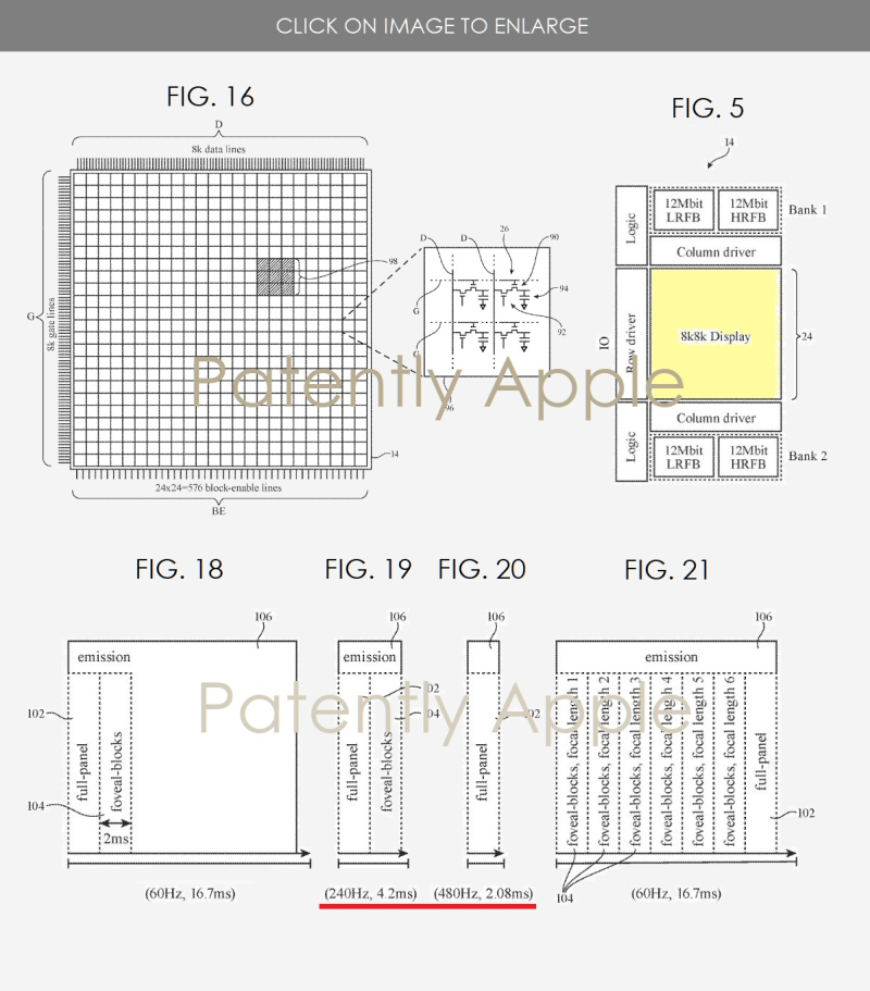 3 Foveated Display Patent June 13  2019 figs 5  16  18  19  20 & 21 - Patently Apple IP Report
