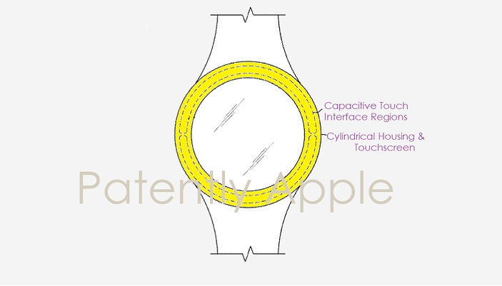 1  Xcover - Apple Watch patent  cover cylindrical interface & capacitive touch gesture controls - Patently Apple IP Report June 18  2019
