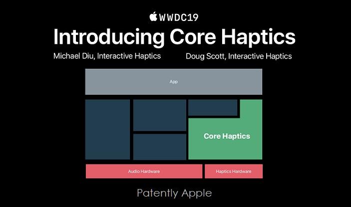 1 Cover Core Haptics