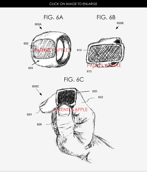 Apple has won its First Smart Ring Patent with Biometrics, Touch Pad & Sir to Control devices including a TV