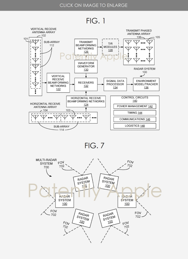 Apple Wins Two Project Titan Patents covering the Control of Vehicle Tractive Forces & Radar that Captures 4D-Info