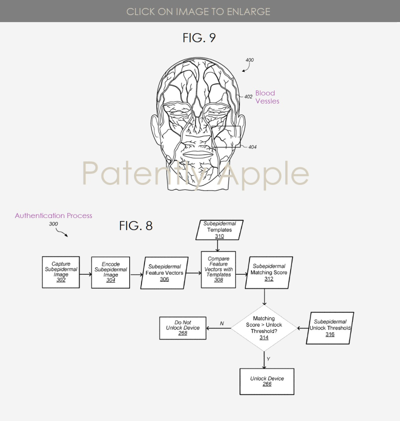 3 Apple patent figs 8 & 9 Subepidermal templates  Patently Apple IP report March 14  2019
